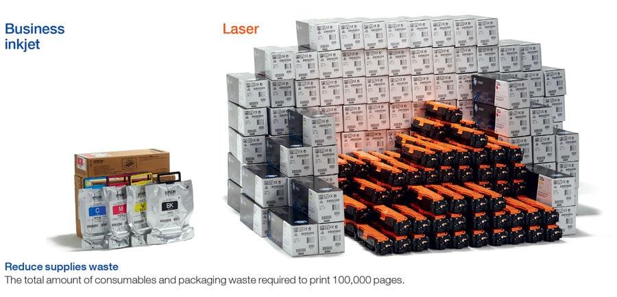 Epson business Inkjet printer waste versus Laser printer waste